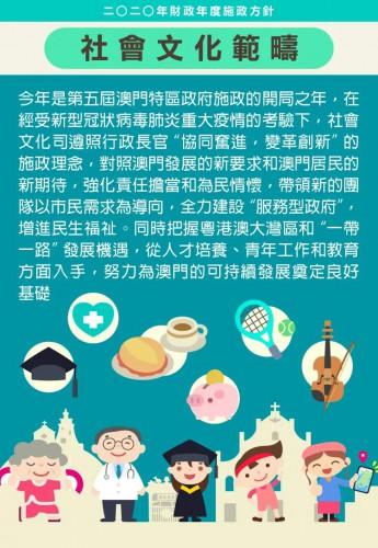 【圖解】社會文化範疇2020年施政方針