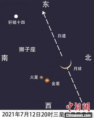 今日將現三星伴月奇觀,中國各地均有機會見到