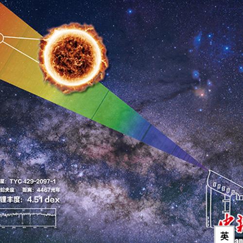 中國天文學家發現宇宙中鋰豐度最高恆星