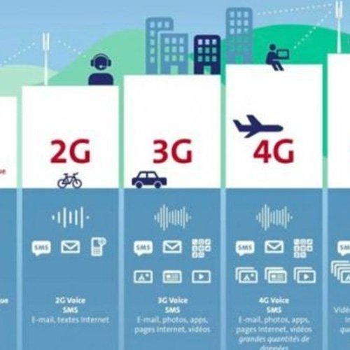 澳洲正式開啟5G時代,全球首個5G WiFi熱點區,免費使用!